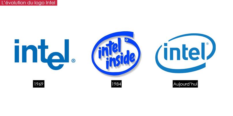 evolu_Intel