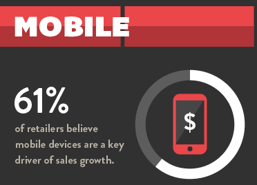 distribution digital mobile 1