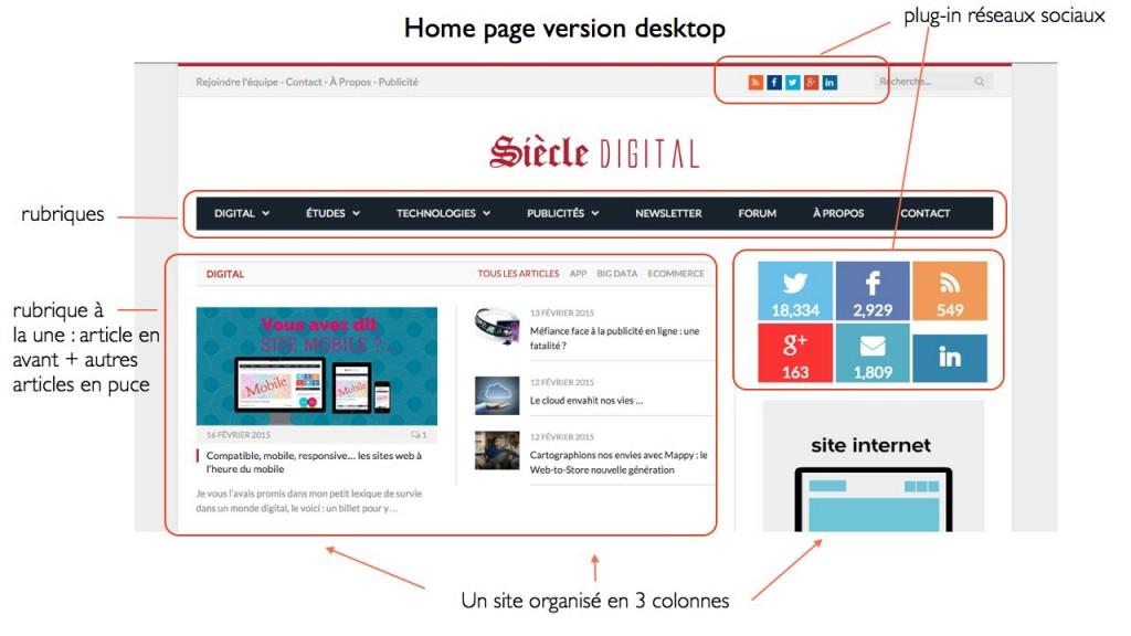 Home page Siècle Digital