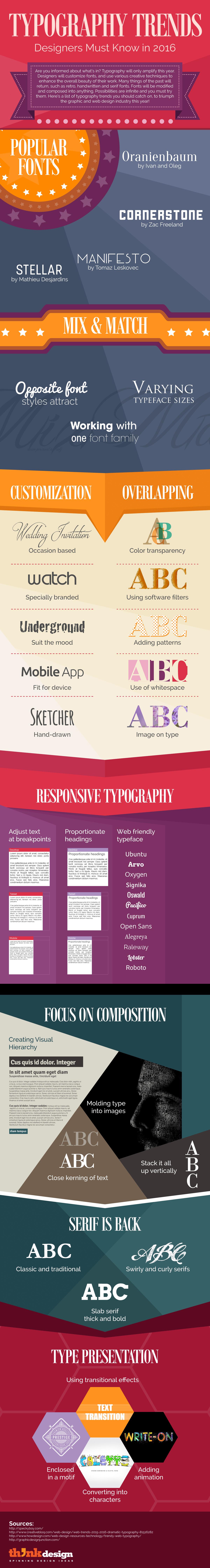 les tendances 2016 pour la typographie