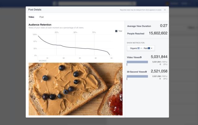 ancienne presentation des statistiques videos facebook