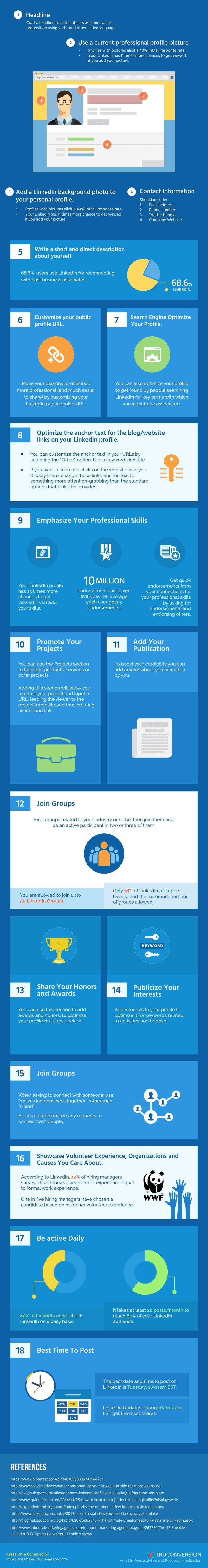 infographie profil linkedin