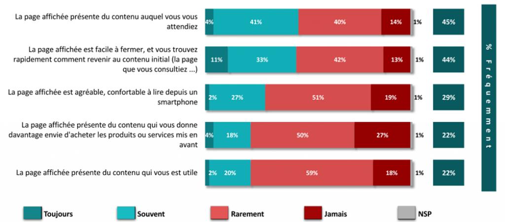 sondage bannières mobiles