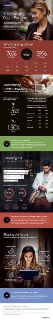 banque-digitale-infographie