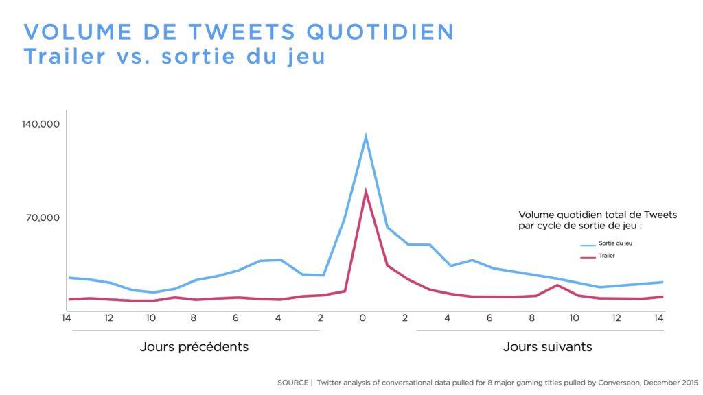 volume tweet