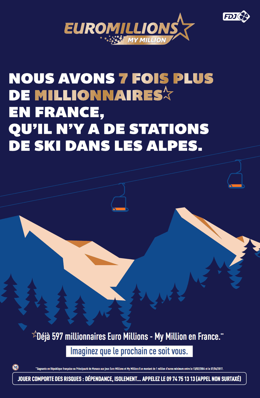 FDJ Rhône Alpes