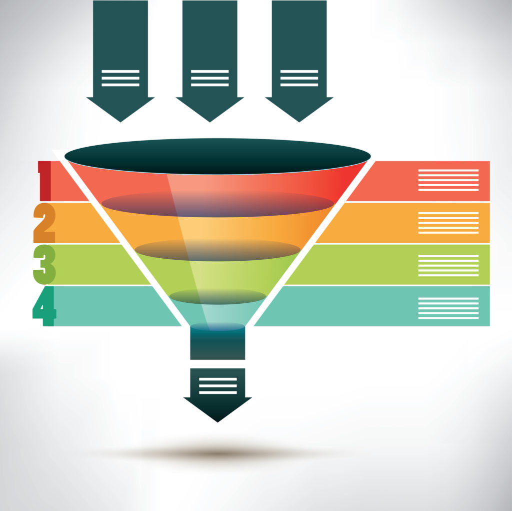activetrail email schema funnel conversions
