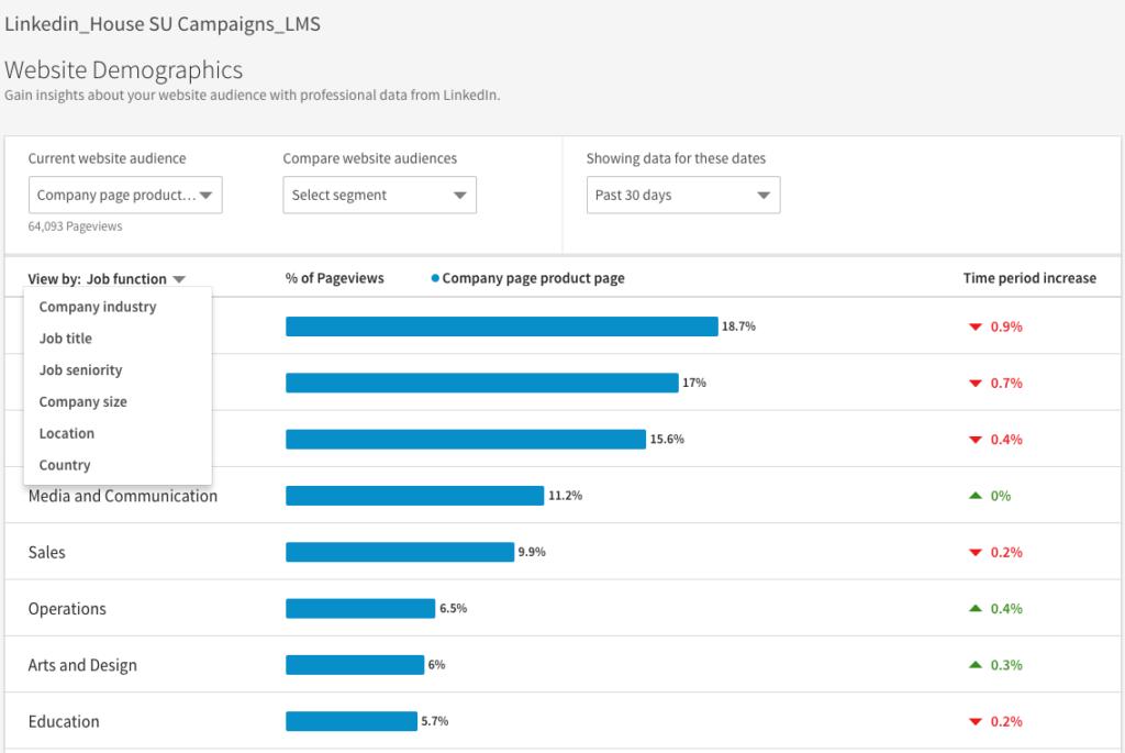 linkedin croise ses données utilisateurs avec les visiteurs de votre site web