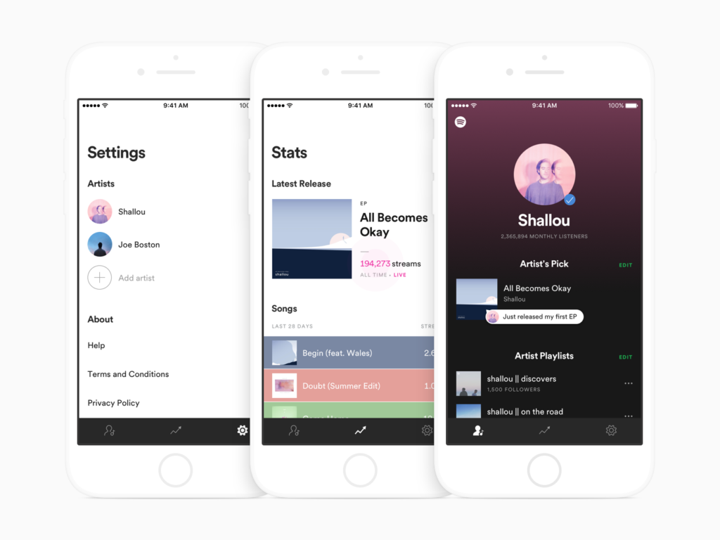 Spotify application artiste