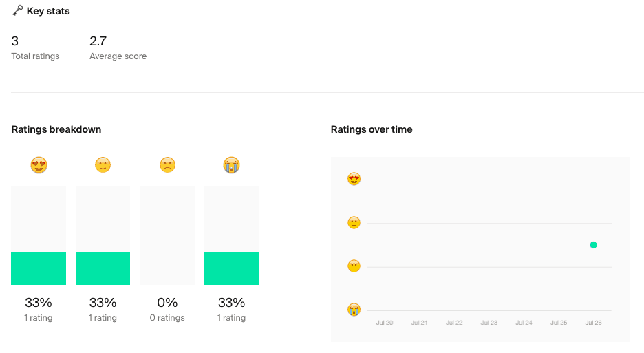 les emoji servent à avoir des feedbacks