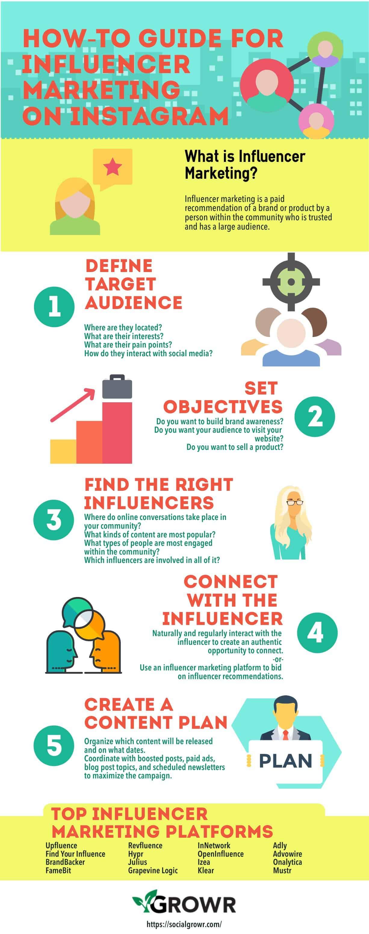 Infographie : Influenceurs sur Instagram, comment ça marche ?