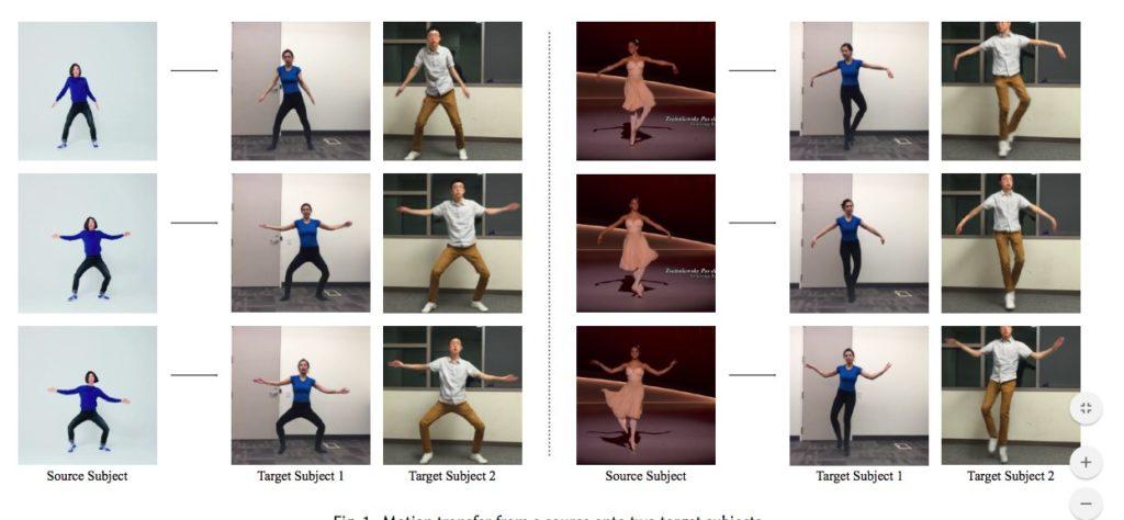 Deepfake danse