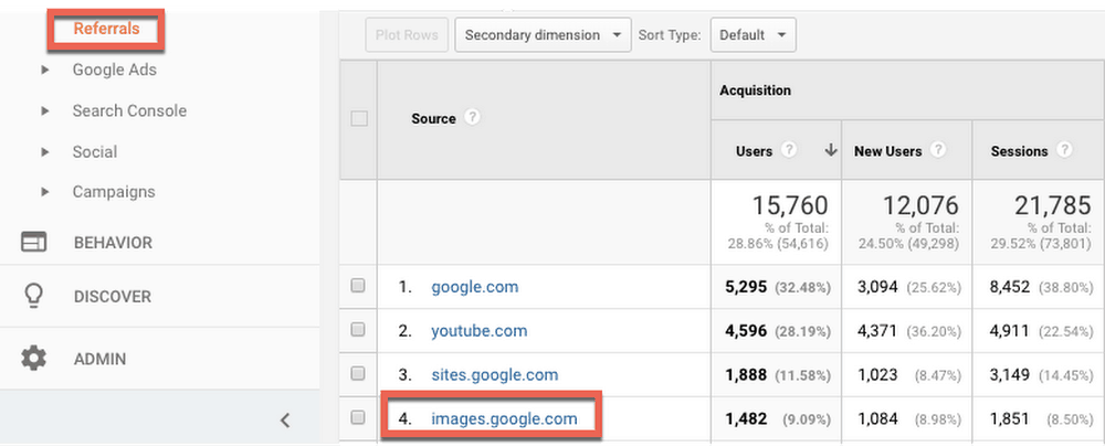 Nouveau Google Analytics sources image