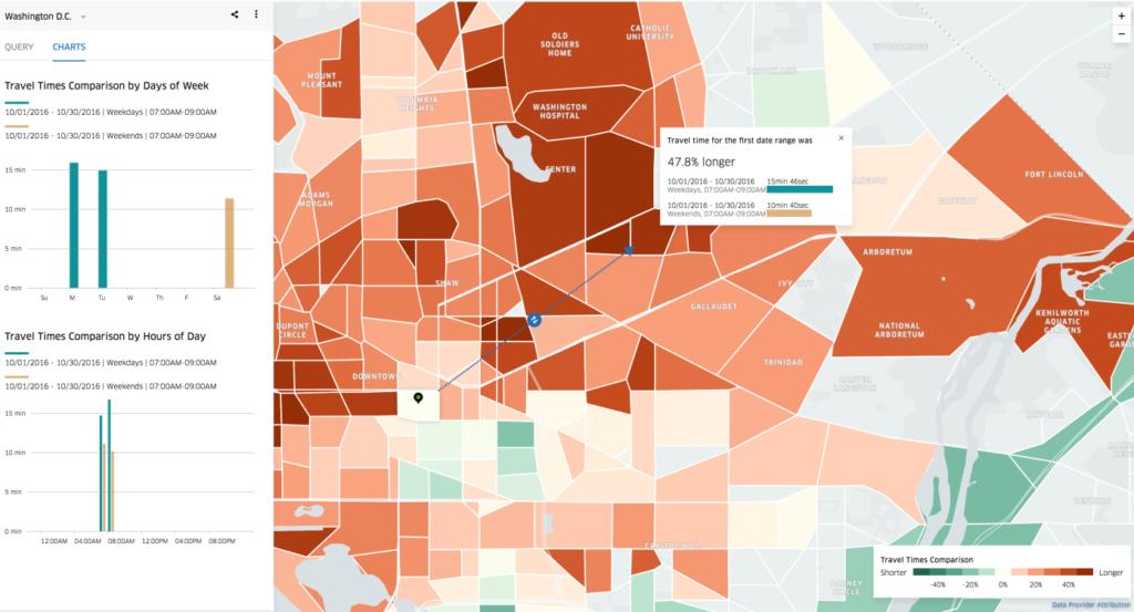 Uber-estimation-trafic