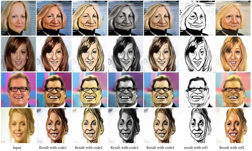 exemple caricature IA