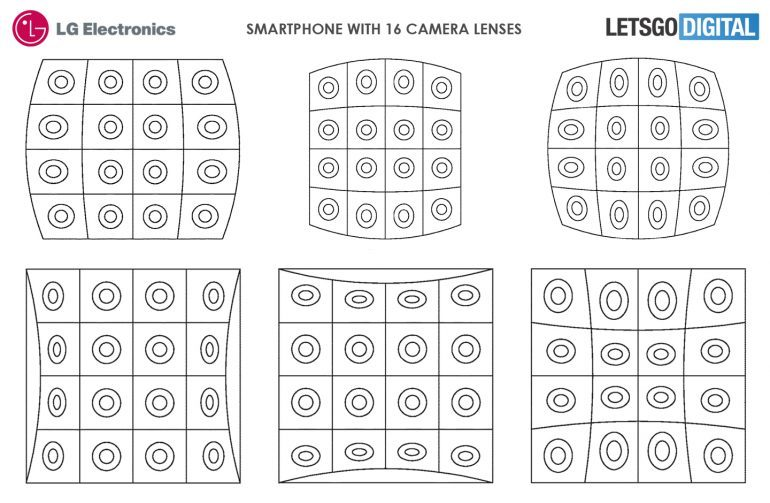 LG dépose le brevet pour un smartphones équipés de 16 capteurs photo