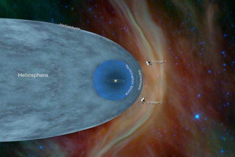 La sonde Voyager 2 pénètre dans l'espace interstellaire.