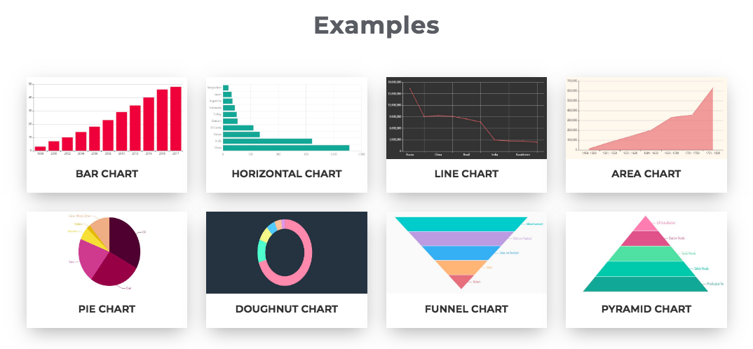 charts factory outil graph