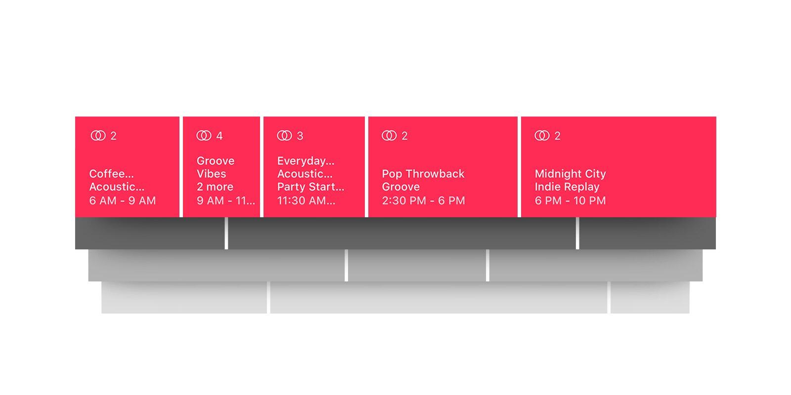Exemple de programmation sur une journée avec Apple Music for Business