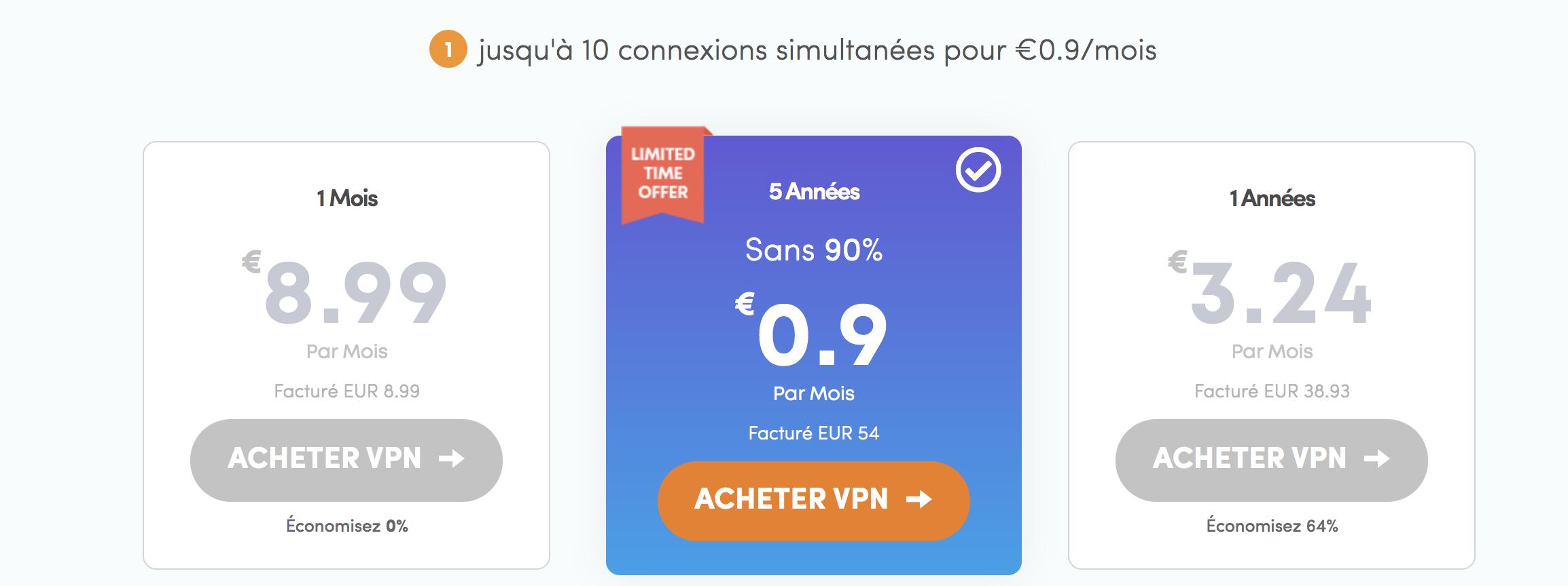 tarifs Ivacy VPN